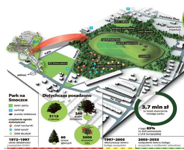 Jak Wam się podoba – park z wysypiska śmieci - Zdjęcie główne