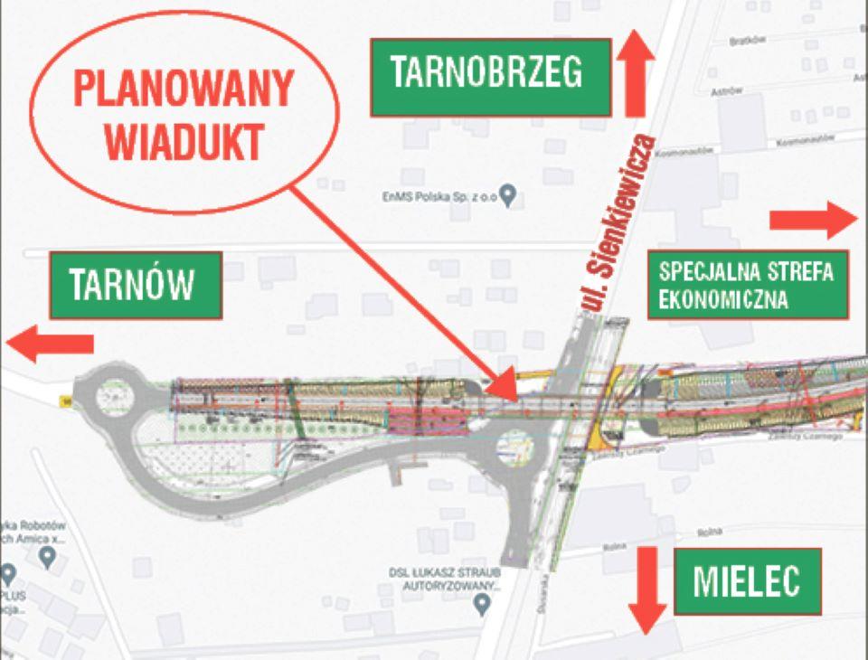 Nowy wiadukt nad linią kolejową ma zlikwidować korki w Mielcu - Zdjęcie główne