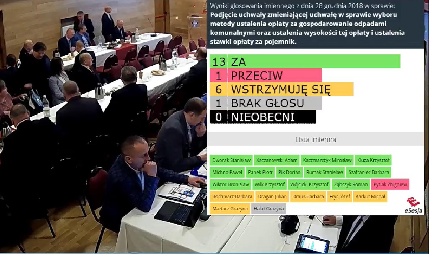 Śmieci będą o 50 proc. droższe. Sprawdź jak zagłosowali radni z gminy Kolbuszowa - Zdjęcie główne