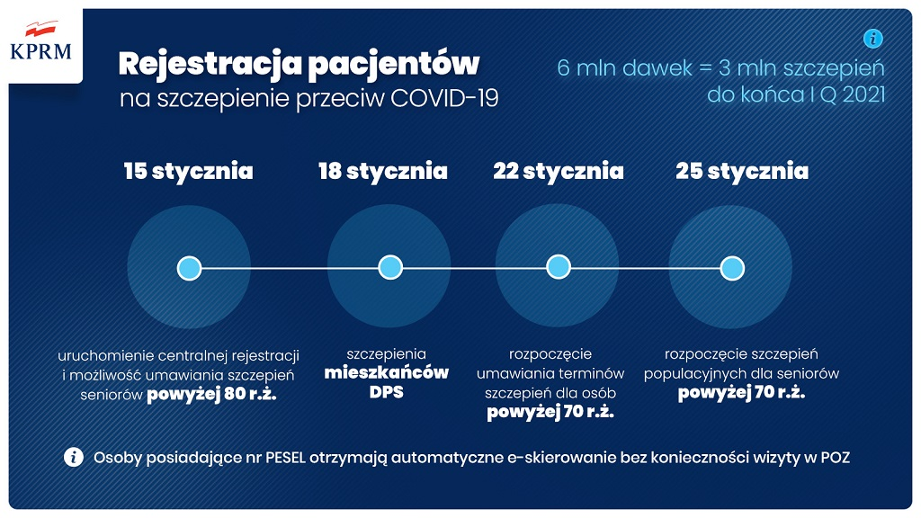 Gmina Kolbuszowa przetransportuje seniorów na szczepienie  - Zdjęcie główne