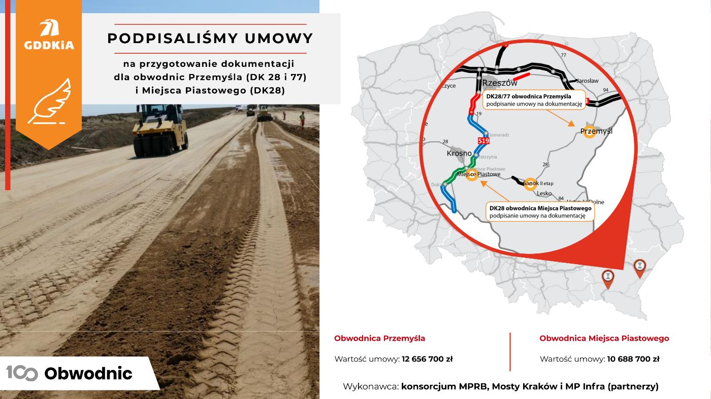 Umowy na dokumentację dla obwodnic Przemyśla i Miejsca Piastowego podpisane - Zdjęcie główne