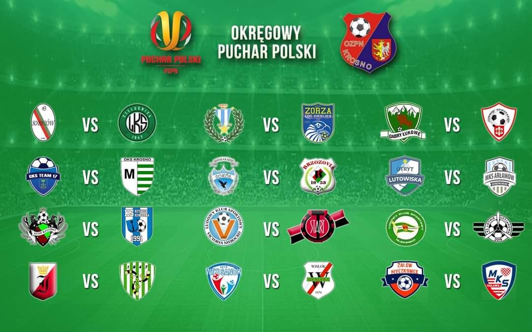 Wylosowano I rundę okręgowego Pucharu Polski - Zdjęcie główne