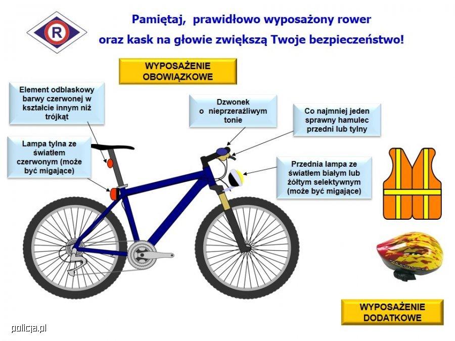 SANOK: Potrącenie rowerzysty na skrzyżowaniu Kiczury i Głogowej - Zdjęcie główne
